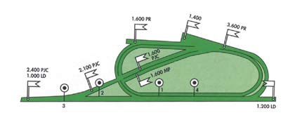 Plan de L'hippodrome de Chantilly